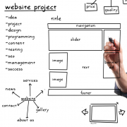 Web Design & Development with Drupal